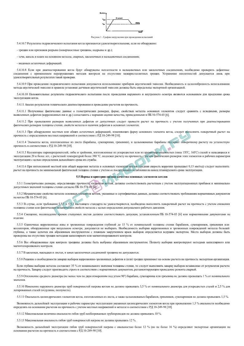 сто газпром 9.1-035-2014